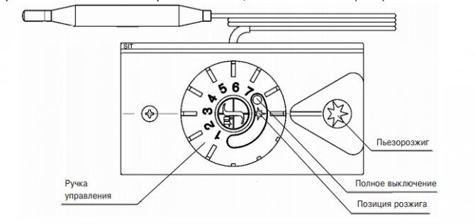 Automatisation de chaudières 630 EUROSIT