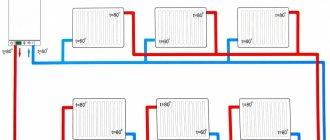 système de câblage à double circuit