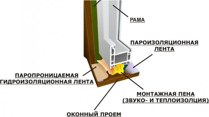 Photos du site: izollab.ru