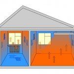 Panneaux chauffants infrarouges au plafond: caractéristiques de l'appareil, avantages et inconvénients, critères de sélection