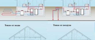 Tout environnement peut être une source de chaleur pour votre maison chauffée par pompe à chaleur