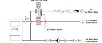Comment choisir la bonne vanne à trois voies pour une chaudière à combustible solide