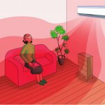 Le climatiseur chauffe la pièce