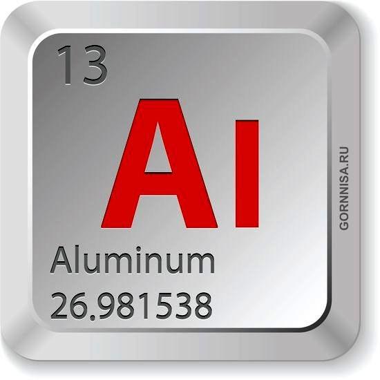 Mythe: L'aluminium est extrêmement nocif pour la santé, même à des doses minimales.