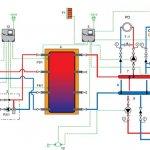 tuyauterie pour chaudière à combustible solide avec accumulateur de chaleur