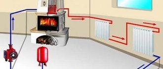 systèmes de chauffage pour la maison