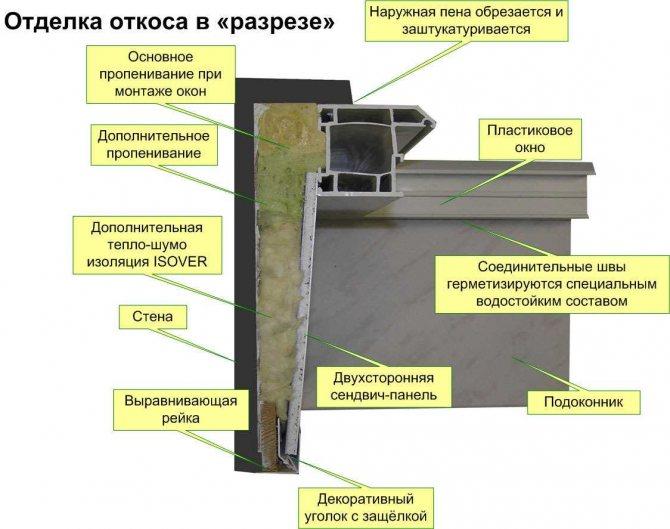 exemple d'imperméabilisation des fenêtres d'une pièce avec de la mousse