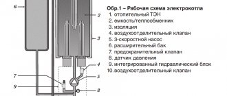 réparation de chaudières électriques
