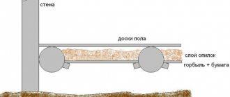 Schéma de coefficient Schéma d'isolation du sol avec de la sciure de bois