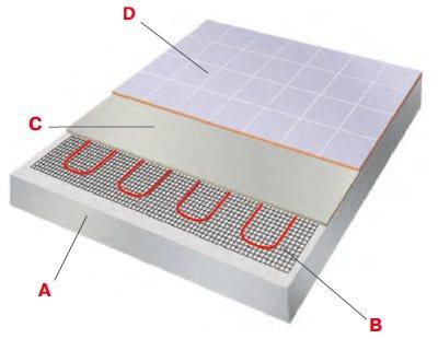 Schéma d'installation d'un tapis fin sous un carreau