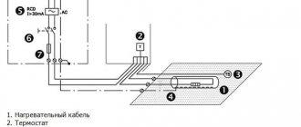 Schéma de raccordement du câble chauffant