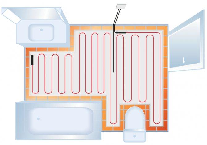 Schéma de pose des câbles intérieurs (salle de bain)