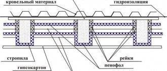 Schéma d'empilement Penofol