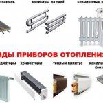 types d'appareils de chauffage
