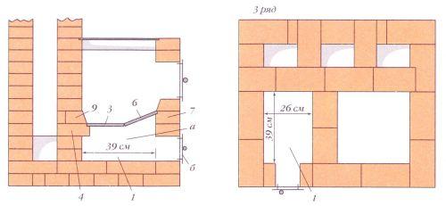 Installation d'une grille pour tourbe combustible: a - chambre de soufflage; b - porte soufflante